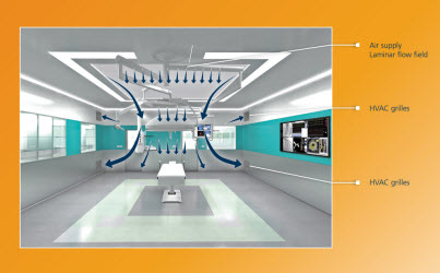 Facilities Get Well Orthopaedic Hospital Amp Imaging Centre